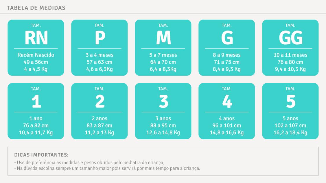 Tabelas de Tamanho